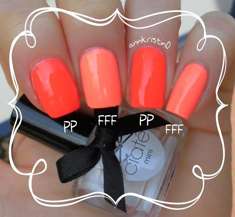 China Glaze Flip Flop Fantasy and China Glaze Pool Party Swatch by Ann-Kristin